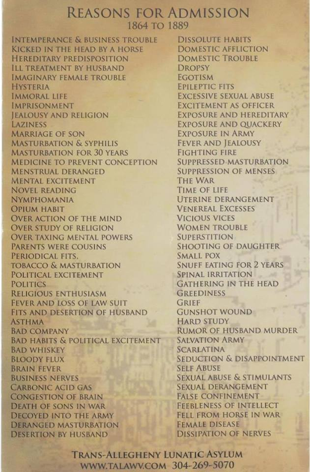 Asylum Admission Reasons
